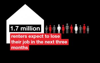 1.7 million renters expect to lose their job in the next three months
